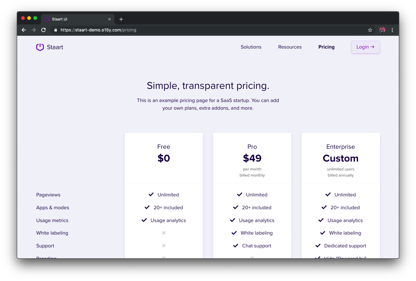 Screenshot of Staart's pricing page